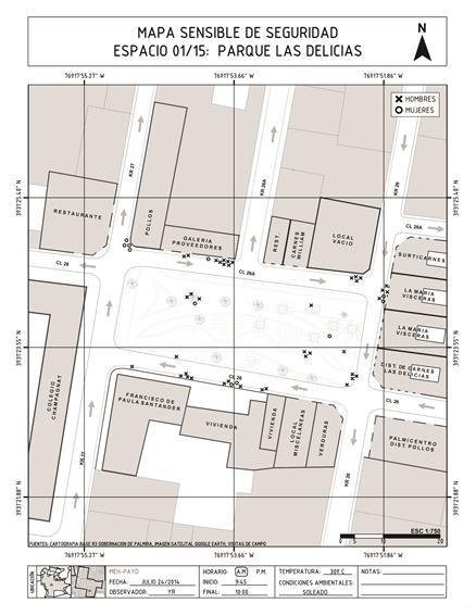2. Plano de patrones de aglomeración y dispersión
