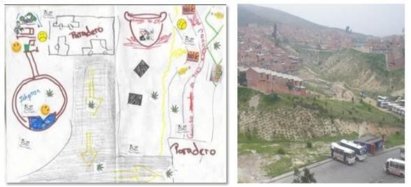 """(Izquierda) Mapa mental donde el joven identifica tres nichos de consumo de marihuana, incluyendo el expendio """"la olla fuego de la 24"""", así como el consumo en el Centro de IDIPRON en Arborizadora. (Derecha) Paisaje del barrio Los Grupos y Arborizadora Alta del mismo sector, en Ciudad Bolívar."""